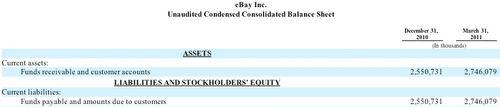 20110331 Customer Accounts